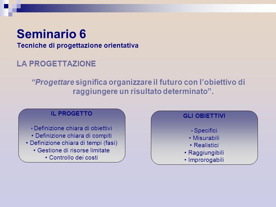 Seminario 6 Tecniche di progettazione orientativa LA PROGETTAZIONE Progettare significa organizzare il futuro con lobiettivo di raggiungere un risulta
