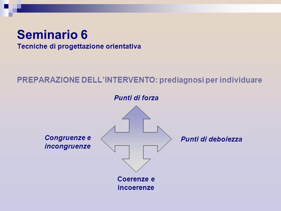 Seminario 6 Tecniche di progettazione orientativa PREPARAZIONE DELLINTERVENTO: prediagnosi per individuare Punti di forza Congruenze e incongruenze Pu