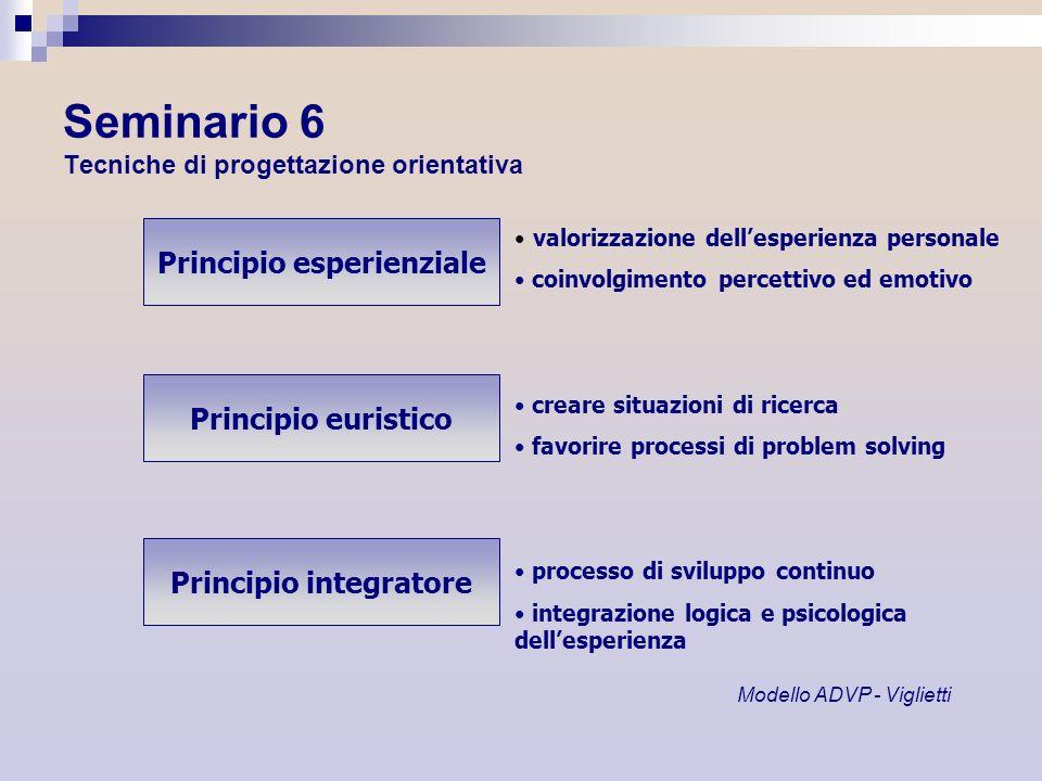 Principio esperienziale Principio euristico Principio integratore valorizzazione dellesperienza personale coinvolgimento percettivo ed emotivo creare