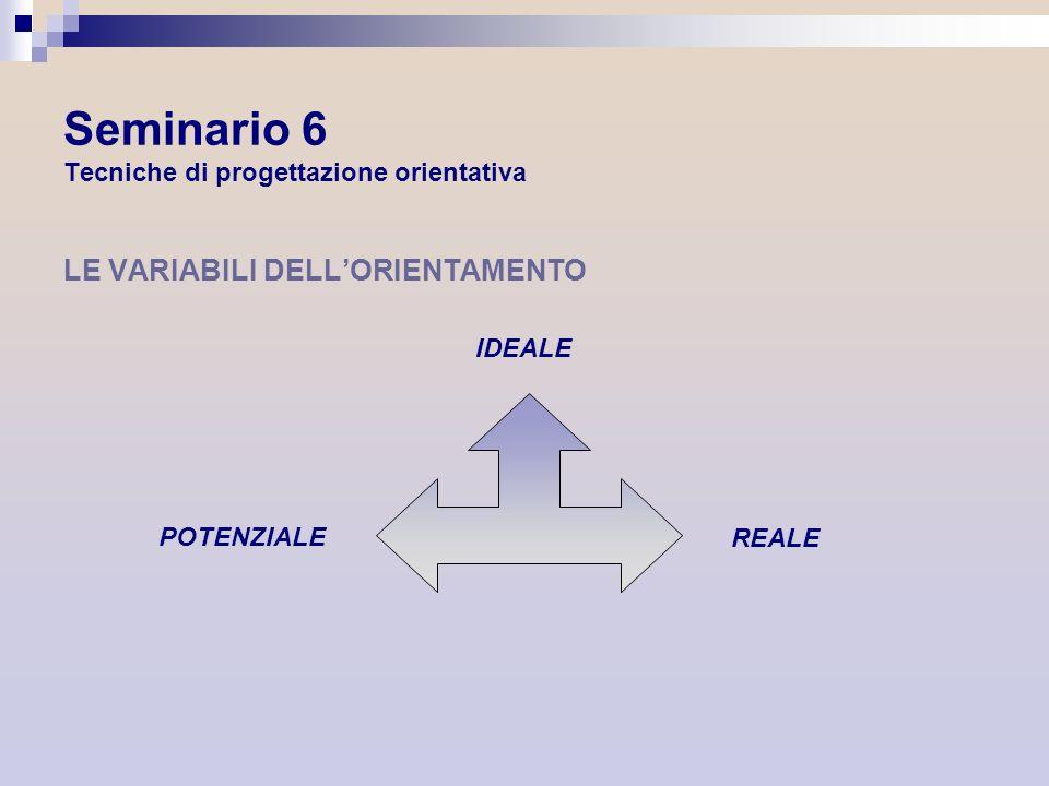 LE VARIABILI DELLORIENTAMENTO REALE POTENZIALE IDEALE