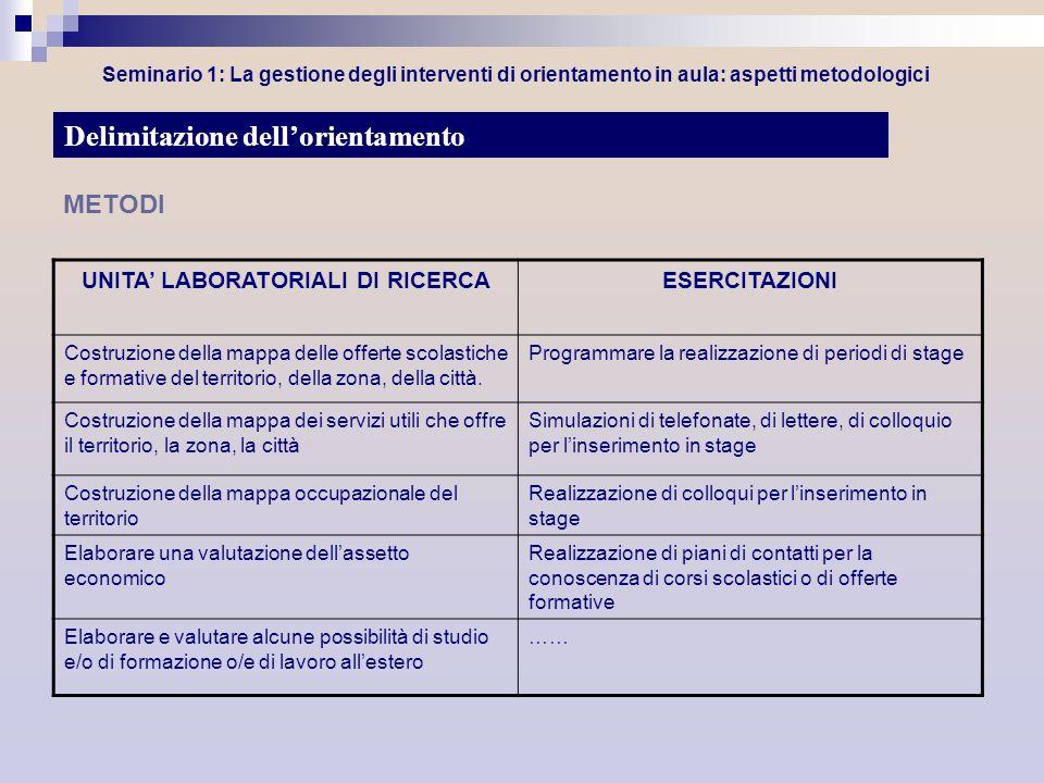 Seminario 1: La gestione degli interventi di orientamento in aula: aspetti metodologici METODI Delimitazione dellorientamento UNITA LABORATORIALI DI R
