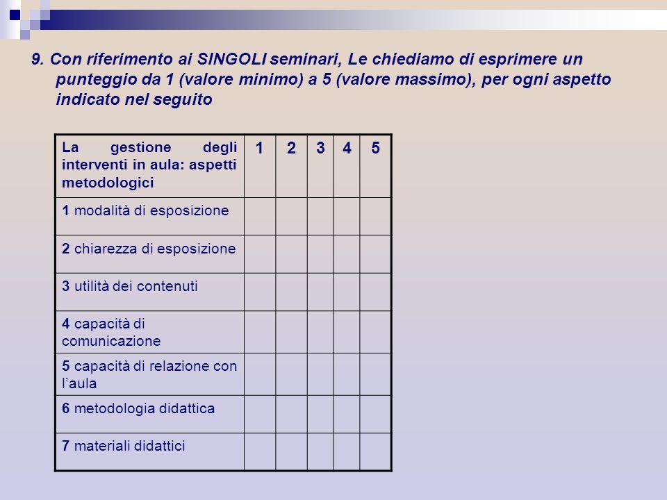 9. Con riferimento ai SINGOLI seminari, Le chiediamo di esprimere un punteggio da 1 (valore minimo) a 5 (valore massimo), per ogni aspetto indicato ne