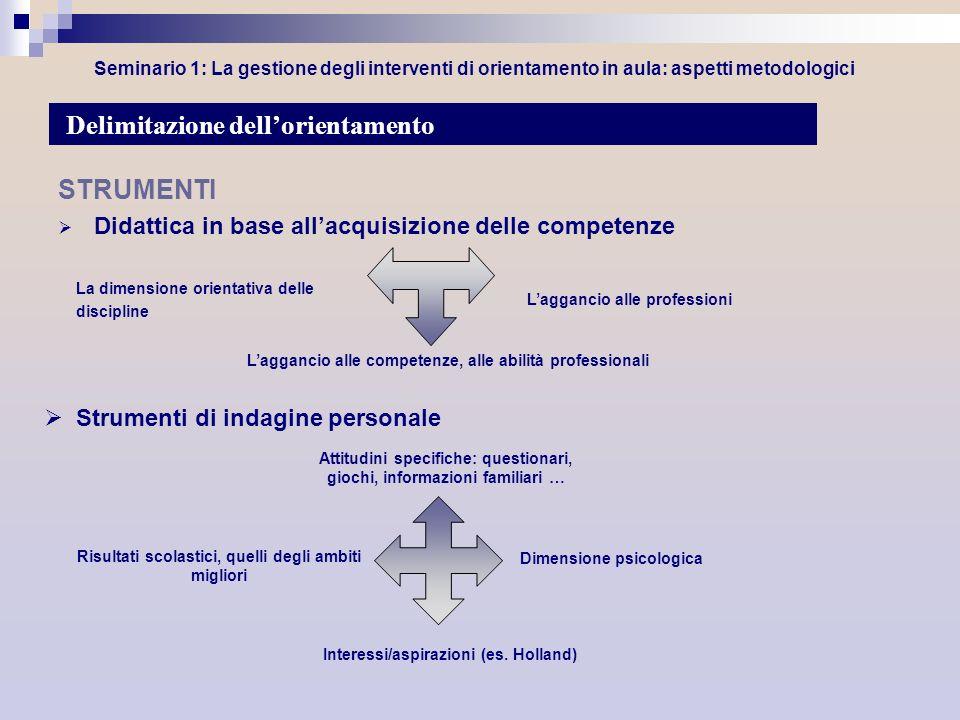 Seminario 1: La gestione degli interventi di orientamento in aula: aspetti metodologici STRUMENTI Didattica in base allacquisizione delle competenze L