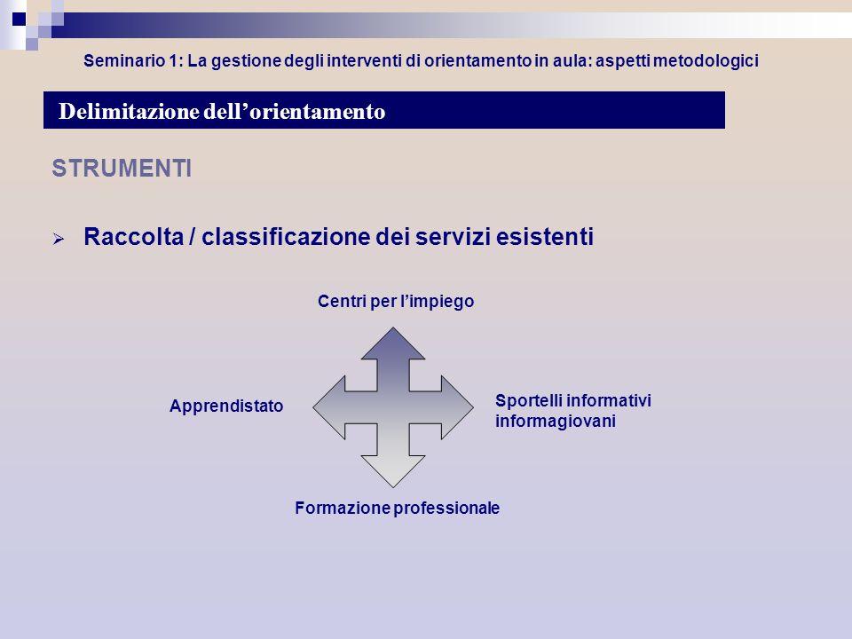 Seminario 1: La gestione degli interventi di orientamento in aula: aspetti metodologici STRUMENTI Raccolta / classificazione dei servizi esistenti Cen