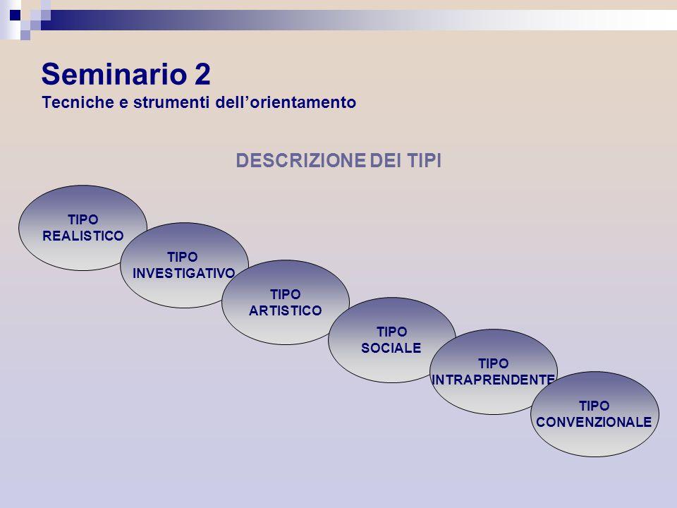 Seminario 2 Tecniche e strumenti dellorientamento DESCRIZIONE DEI TIPI TIPO REALISTICO TIPO INVESTIGATIVO TIPO ARTISTICO TIPO SOCIALE TIPO INTRAPRENDE
