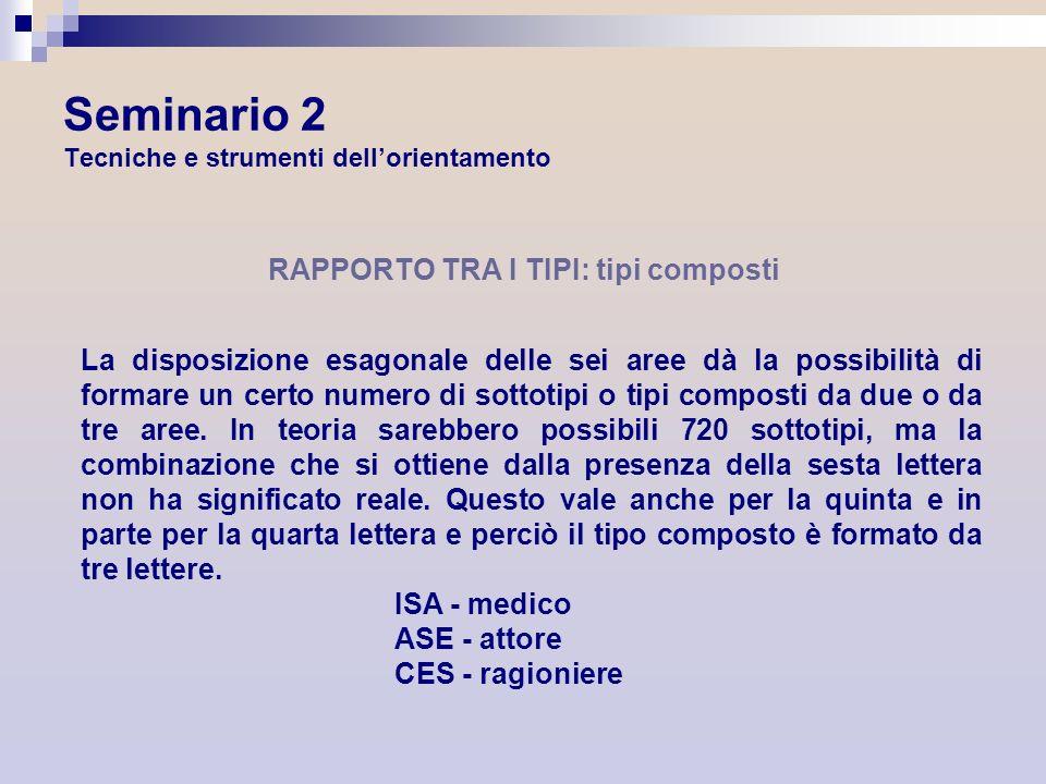 Seminario 2 Tecniche e strumenti dellorientamento RAPPORTO TRA I TIPI: tipi composti La disposizione esagonale delle sei aree dà la possibilità di for