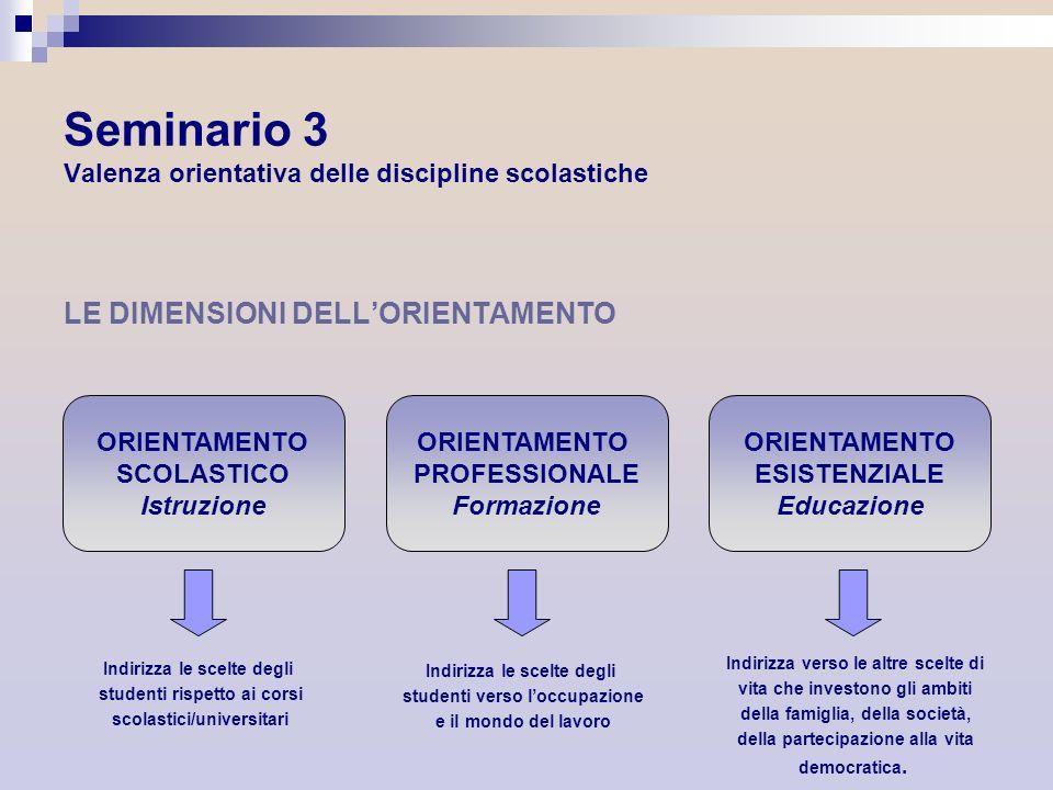 Seminario 3 Valenza orientativa delle discipline scolastiche LE DIMENSIONI DELLORIENTAMENTO ORIENTAMENTO SCOLASTICO Istruzione ORIENTAMENTO PROFESSION