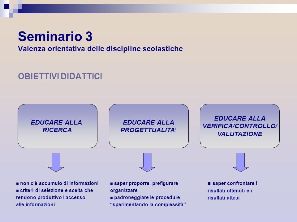 Seminario 3 Valenza orientativa delle discipline scolastiche OBIETTIVI DIDATTICI EDUCARE ALLA RICERCA EDUCARE ALLA PROGETTUALITA EDUCARE ALLA VERIFICA