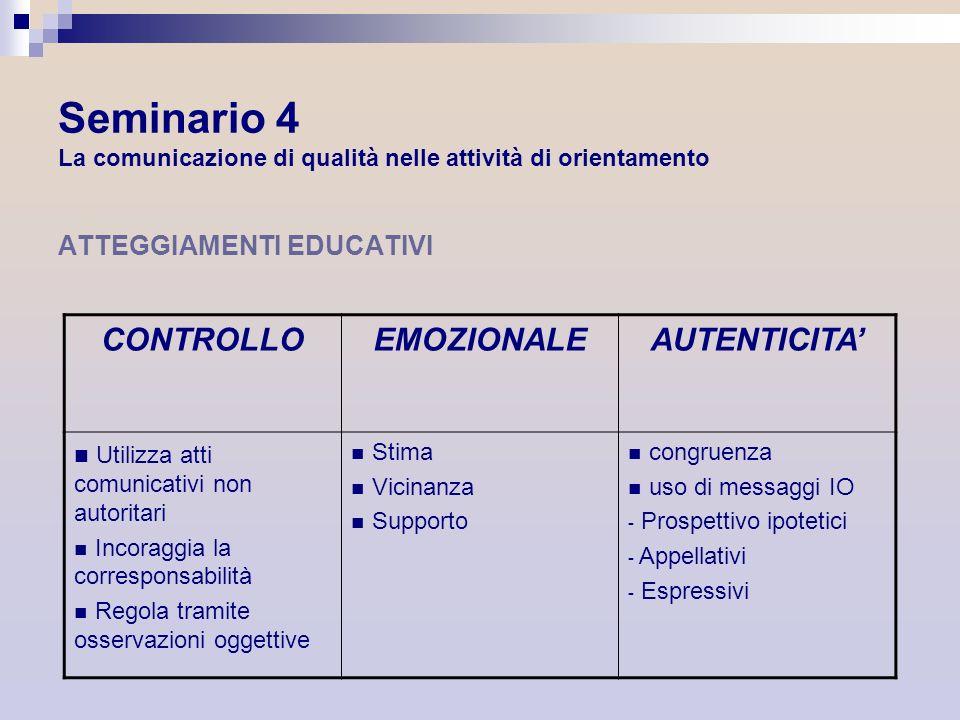 Seminario 4 La comunicazione di qualità nelle attività di orientamento ATTEGGIAMENTI EDUCATIVI CONTROLLOEMOZIONALEAUTENTICITA Utilizza atti comunicati