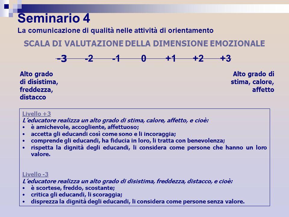SCALA DI VALUTAZIONE DELLA DIMENSIONE EMOZIONALE -3 -20+1+2+3 Alto grado di disistima, freddezza, distacco Alto grado di stima, calore, affetto Livell