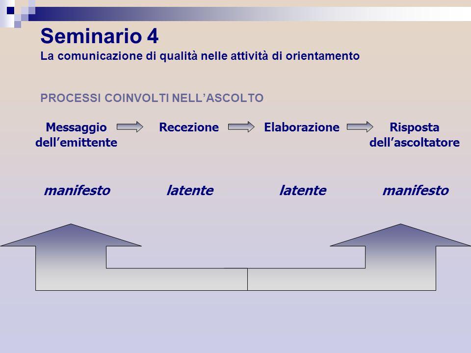 Messaggio dellemittente RecezioneElaborazioneRisposta dellascoltatore manifestolatente manifesto Seminario 4 La comunicazione di qualità nelle attivit