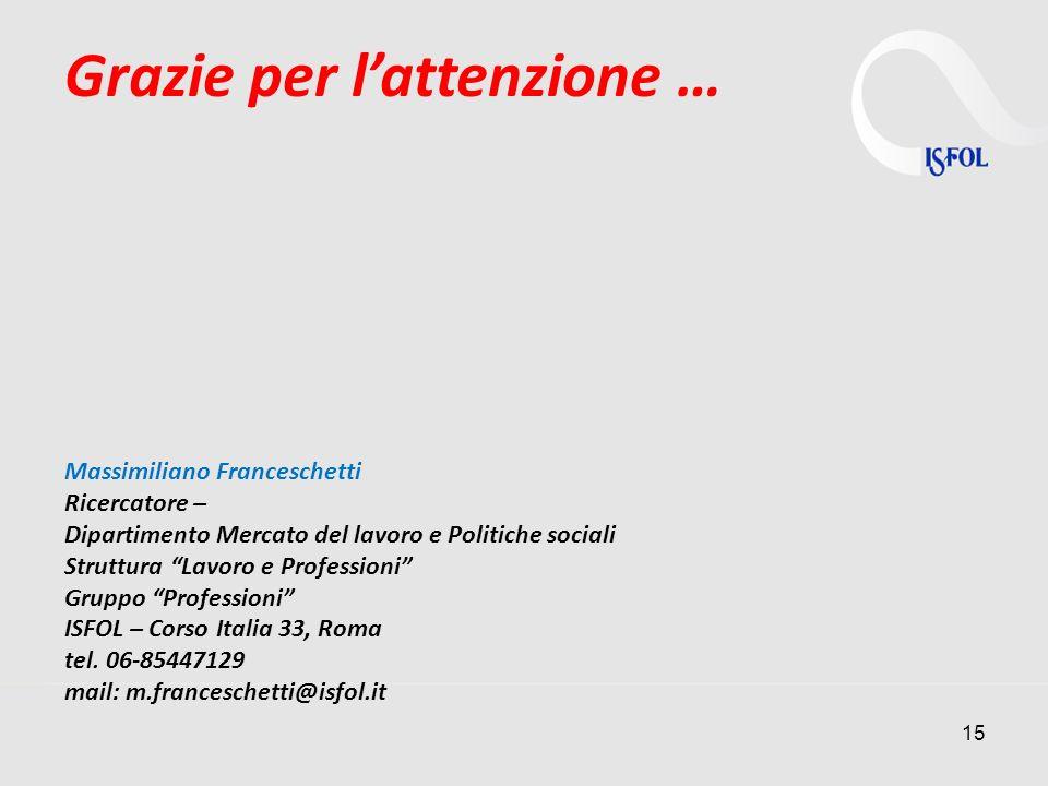 15 Grazie per lattenzione … Massimiliano Franceschetti Ricercatore – Dipartimento Mercato del lavoro e Politiche sociali Struttura Lavoro e Professioni Gruppo Professioni ISFOL – Corso Italia 33, Roma tel.