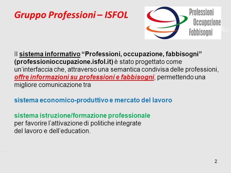 2 Gruppo Professioni – ISFOL Il sistema informativo Professioni, occupazione, fabbisogni (professionioccupazione.isfol.it) è stato progettato come uni
