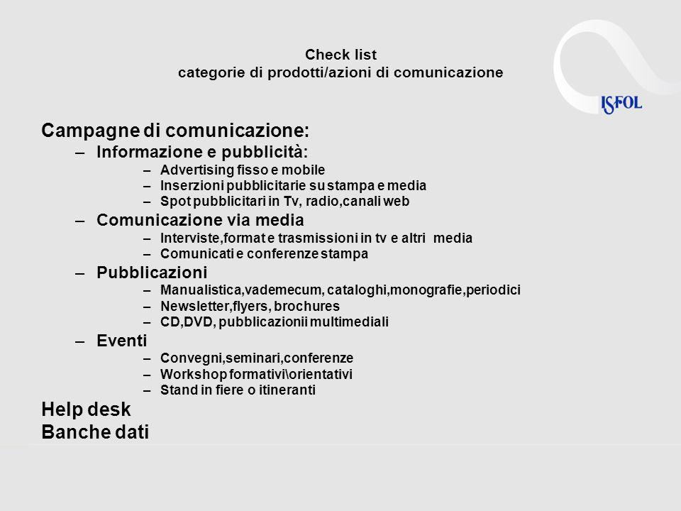 Check list categorie di prodotti/azioni di comunicazione Campagne di comunicazione: –Informazione e pubblicità: –Advertising fisso e mobile –Inserzion