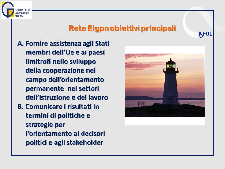 Rete Elgpn obiettivi principali A.