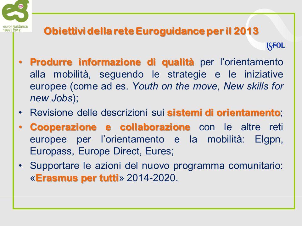 Obiettivi della rete Euroguidance per il 2013 Produrre informazione di qualitàProdurre informazione di qualità per lorientamento alla mobilità, seguendo le strategie e le iniziative europee (come ad es.