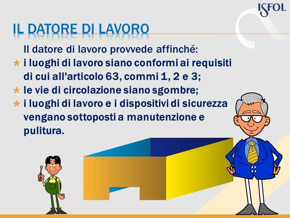 Il datore di lavoro provvede affinché: i luoghi di lavoro siano conformi ai requisiti di cui all'articolo 63, commi 1, 2 e 3; le vie di circolazione s