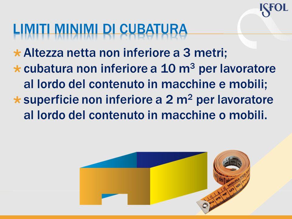 Altezza netta non inferiore a 3 metri; cubatura non inferiore a 10 m 3 per lavoratore al lordo del contenuto in macchine e mobili; superficie non infe