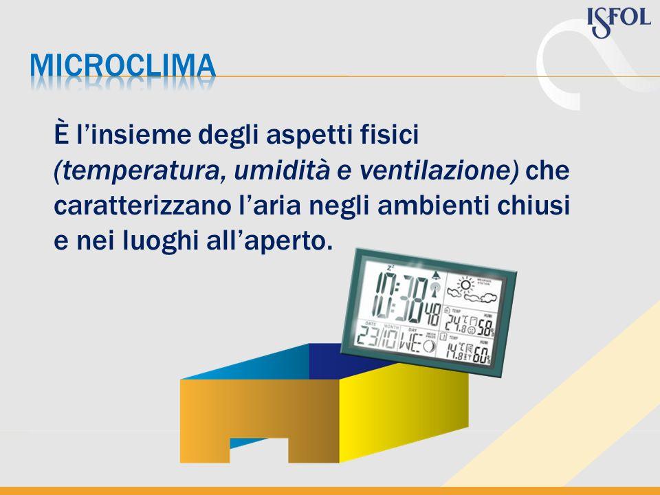 È linsieme degli aspetti fisici (temperatura, umidità e ventilazione) che caratterizzano laria negli ambienti chiusi e nei luoghi allaperto.