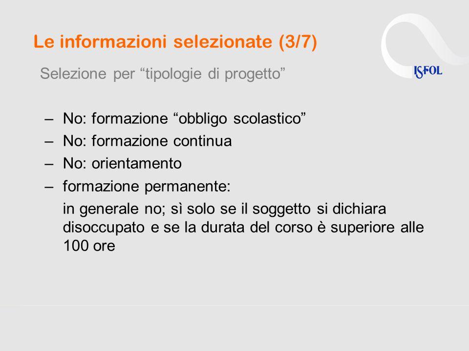 Le informazioni selezionate (3/7) Selezione per tipologie di progetto –No: formazione obbligo scolastico –No: formazione continua –No: orientamento –f