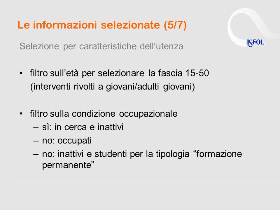 Le informazioni selezionate (5/7) Selezione per caratteristiche dellutenza filtro sulletà per selezionare la fascia 15-50 (interventi rivolti a giovan