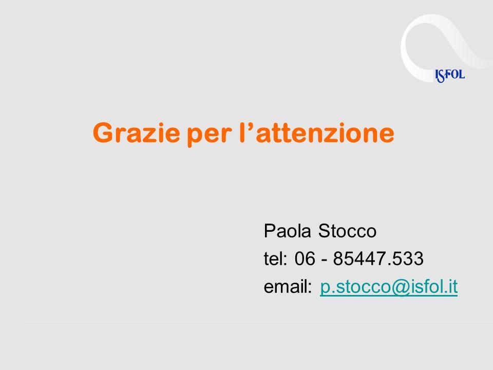 Grazie per lattenzione Paola Stocco tel: 06 - 85447.533 email: p.stocco@isfol.itp.stocco@isfol.it