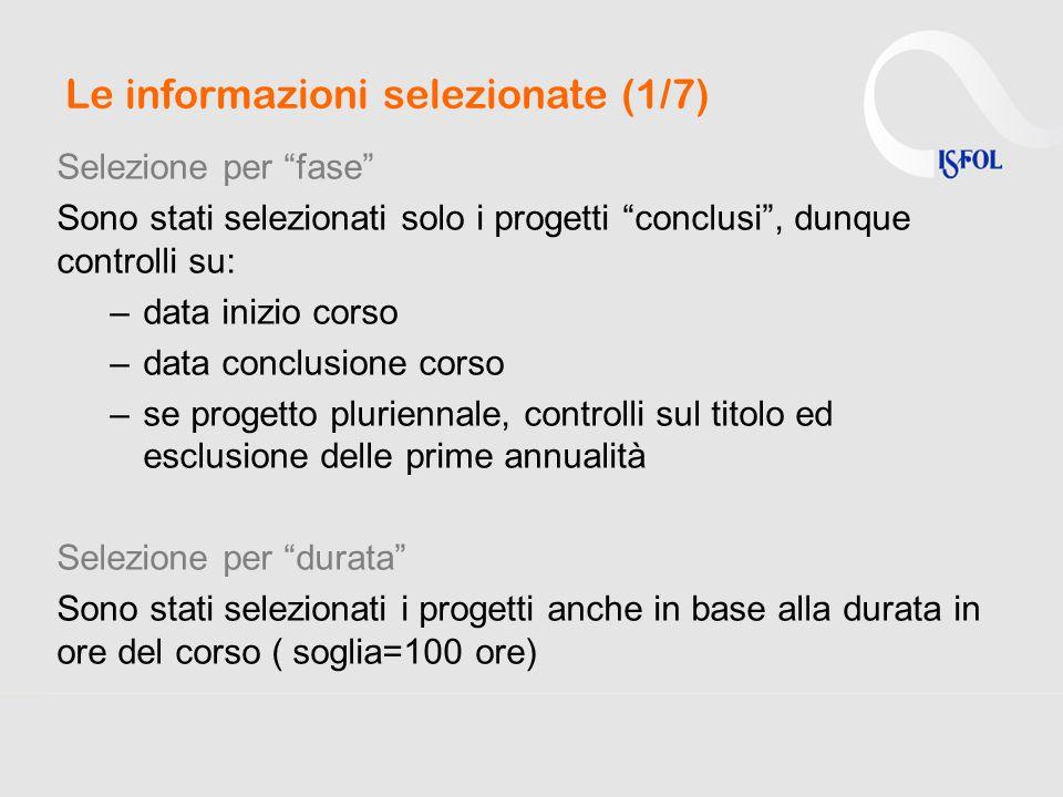 Le informazioni selezionate (1/7) Selezione per fase Sono stati selezionati solo i progetti conclusi, dunque controlli su: –data inizio corso –data co
