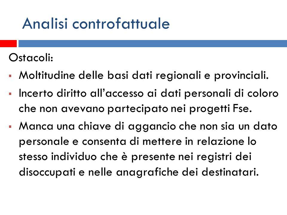 Analisi controfattuale Ostacoli: Moltitudine delle basi dati regionali e provinciali.