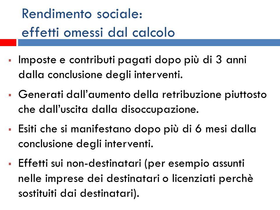 Rendimento sociale: effetti omessi dal calcolo Imposte e contributi pagati dopo più di 3 anni dalla conclusione degli interventi. Generati dallaumento
