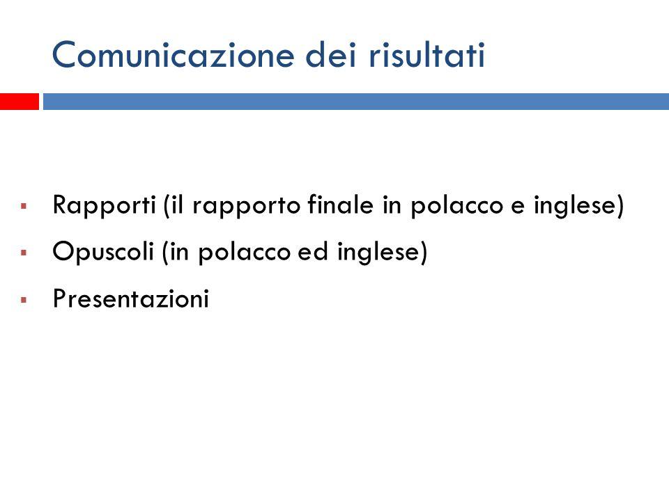 Rapporti (il rapporto finale in polacco e inglese) Opuscoli (in polacco ed inglese) Presentazioni