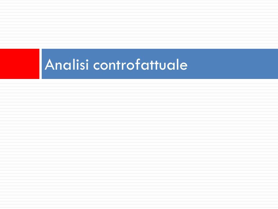 Analisi controfattuale