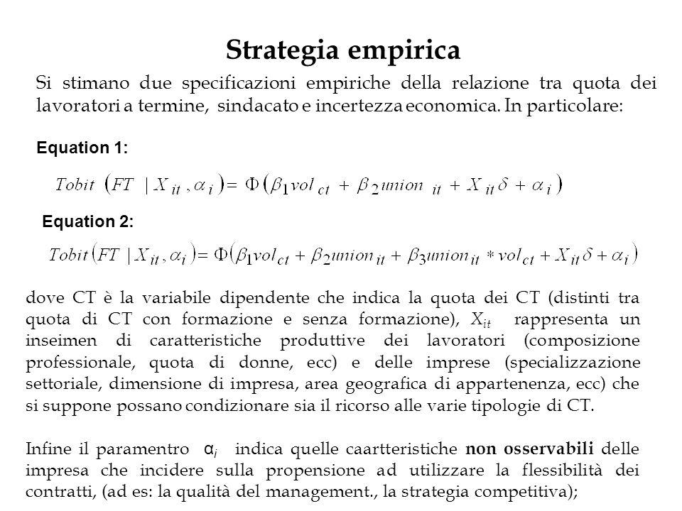 Strategia empirica dove CT è la variabile dipendente che indica la quota dei CT (distinti tra quota di CT con formazione e senza formazione), X it rap
