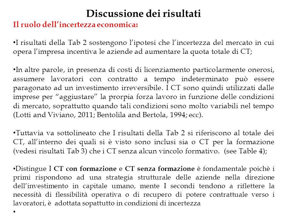 Discussione dei risultati Il ruolo dellincertezza economica: I risultati della Tab 2 sostengono lipotesi che lincertezza del mercato in cui opera limp