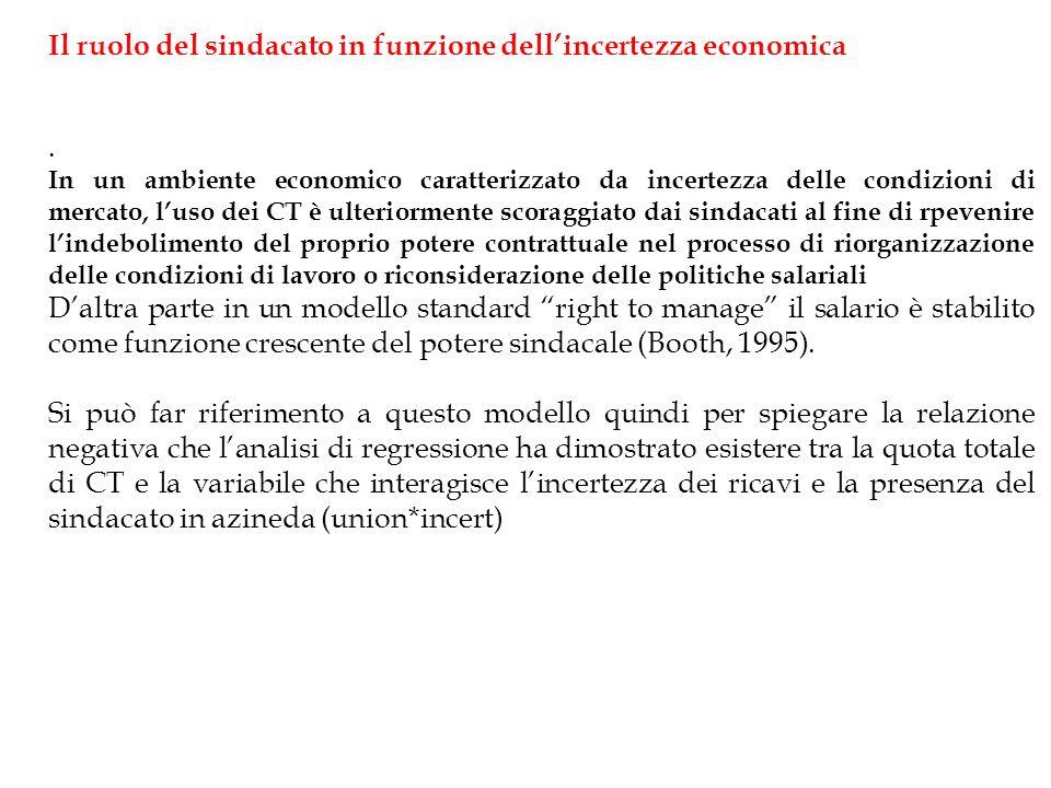 Il ruolo del sindacato in funzione dellincertezza economica. In un ambiente economico caratterizzato da incertezza delle condizioni di mercato, luso d