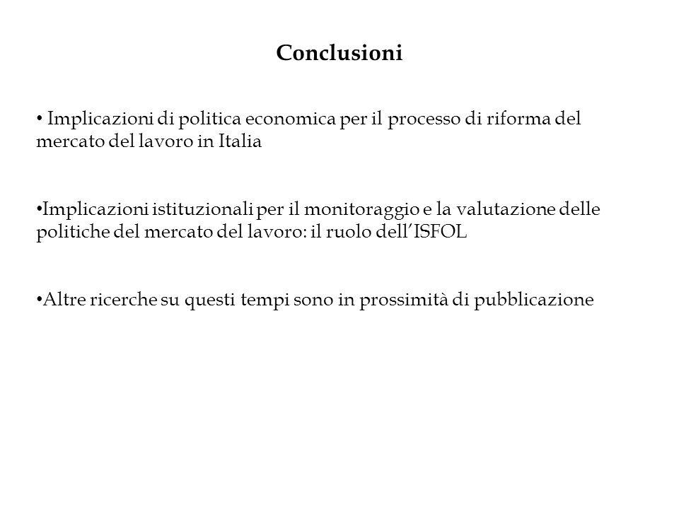 Conclusioni Implicazioni di politica economica per il processo di riforma del mercato del lavoro in Italia Implicazioni istituzionali per il monitoraggio e la valutazione delle politiche del mercato del lavoro: il ruolo dellISFOL Altre ricerche su questi tempi sono in prossimità di pubblicazione
