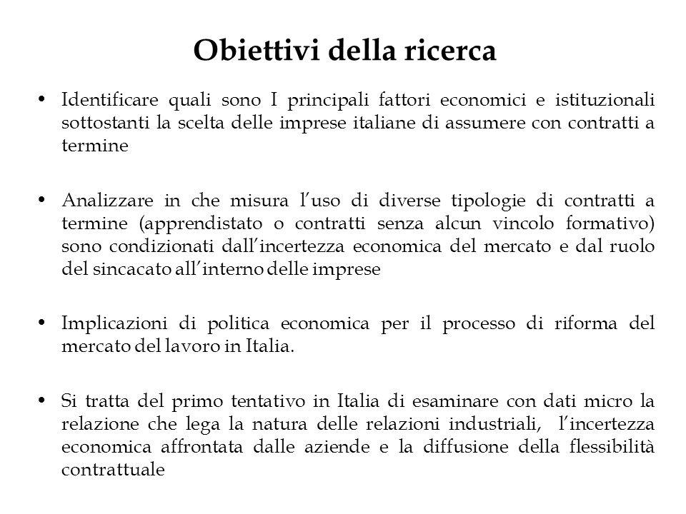 Obiettivi della ricerca Identificare quali sono I principali fattori economici e istituzionali sottostanti la scelta delle imprese italiane di assumer