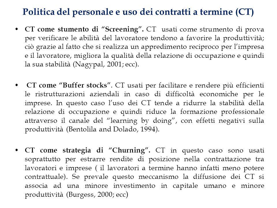 Politica del personale e uso dei contratti a termine (CT) CT come stumento di Screening. CT usati come strumento di prova per verificare le abilità de