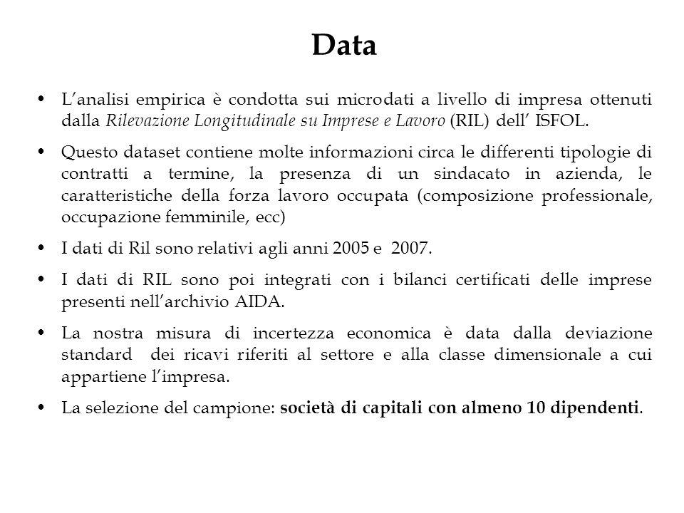 Data Lanalisi empirica è condotta sui microdati a livello di impresa ottenuti dalla Rilevazione Longitudinale su Imprese e Lavoro (RIL) dell ISFOL.