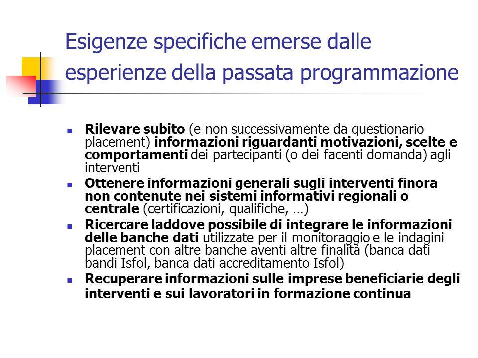 Esigenze specifiche emerse dalle esperienze della passata programmazione Rilevare subito (e non successivamente da questionario placement) informazion