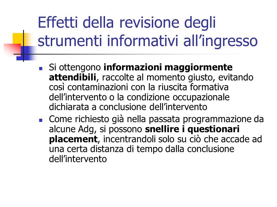 Effetti della revisione degli strumenti informativi allingresso Si ottengono informazioni maggiormente attendibili, raccolte al momento giusto, evitan
