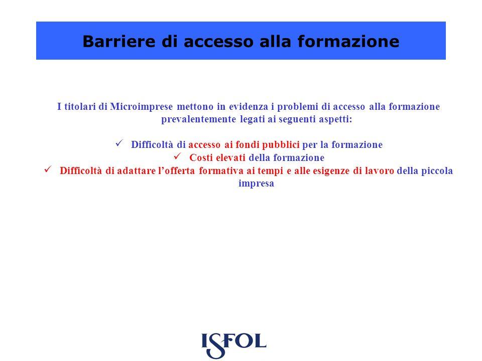 Barriere di accesso alla formazione I titolari di Microimprese mettono in evidenza i problemi di accesso alla formazione prevalentemente legati ai seg