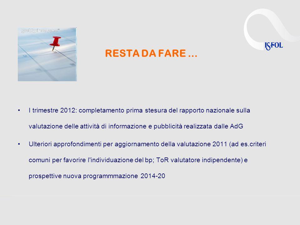 RESTA DA FARE … I trimestre 2012: completamento prima stesura del rapporto nazionale sulla valutazione delle attività di informazione e pubblicità rea
