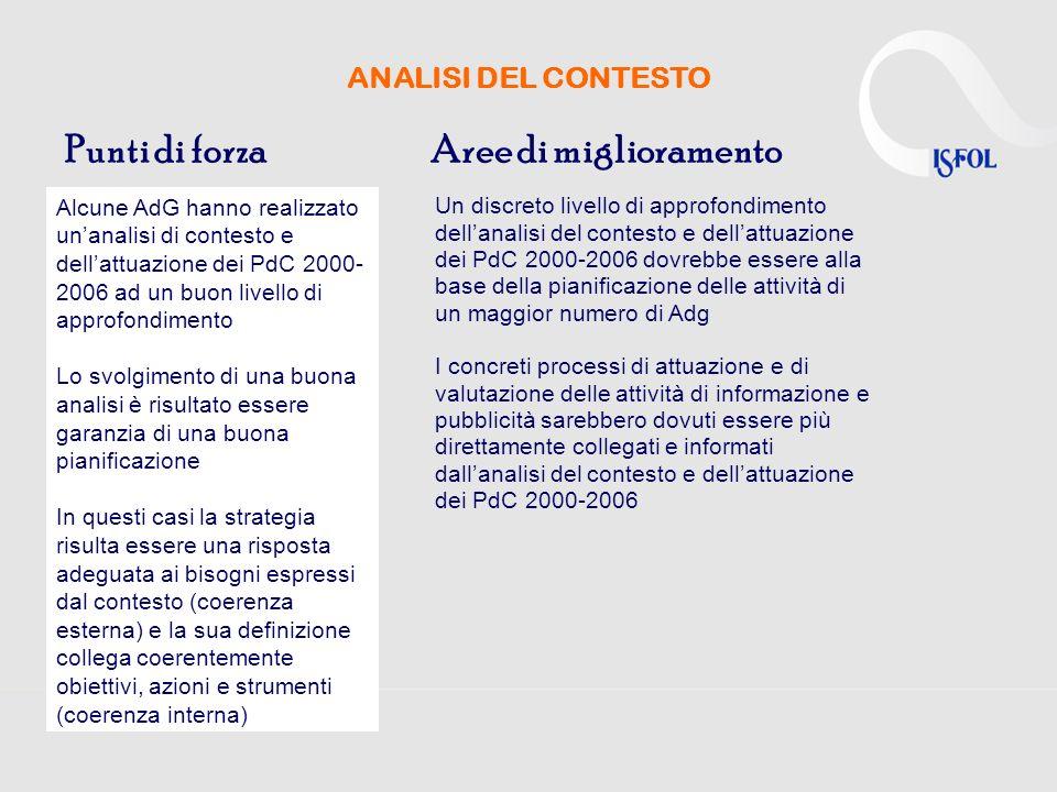ANALISI DEL CONTESTO Punti di forzaAree di miglioramento Alcune AdG hanno realizzato unanalisi di contesto e dellattuazione dei PdC 2000- 2006 ad un b