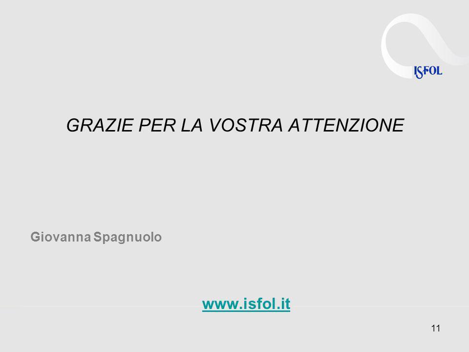 GRAZIE PER LA VOSTRA ATTENZIONE www.isfol.it Giovanna Spagnuolo 11
