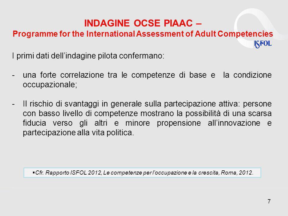INDAGINE OCSE PIAAC – Programme for the International Assessment of Adult Competencies I primi dati dellindagine pilota confermano: -una forte correla