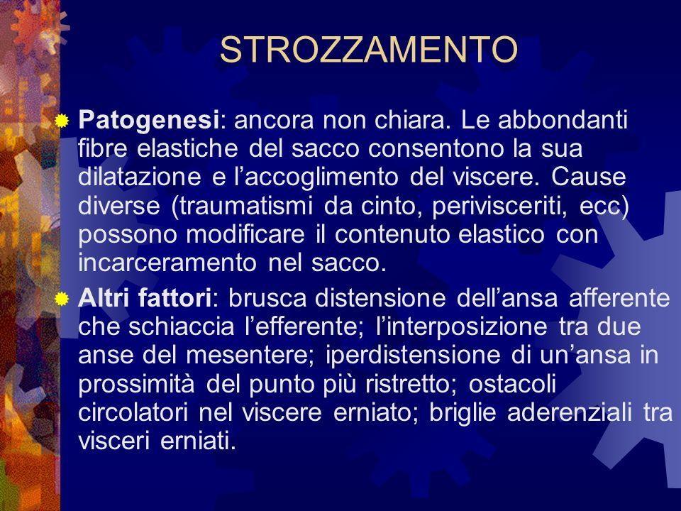 STROZZAMENTO Patogenesi: ancora non chiara.