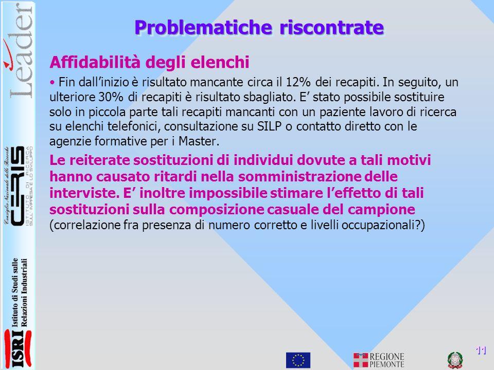 Problematiche riscontrate Affidabilità degli elenchi Fin dallinizio è risultato mancante circa il 12% dei recapiti.