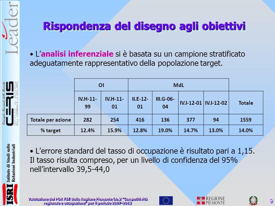 Rispondenza del disegno agli obiettivi Lanalisi inferenziale si è basata su un campione stratificato adeguatamente rappresentativo della popolazione target.
