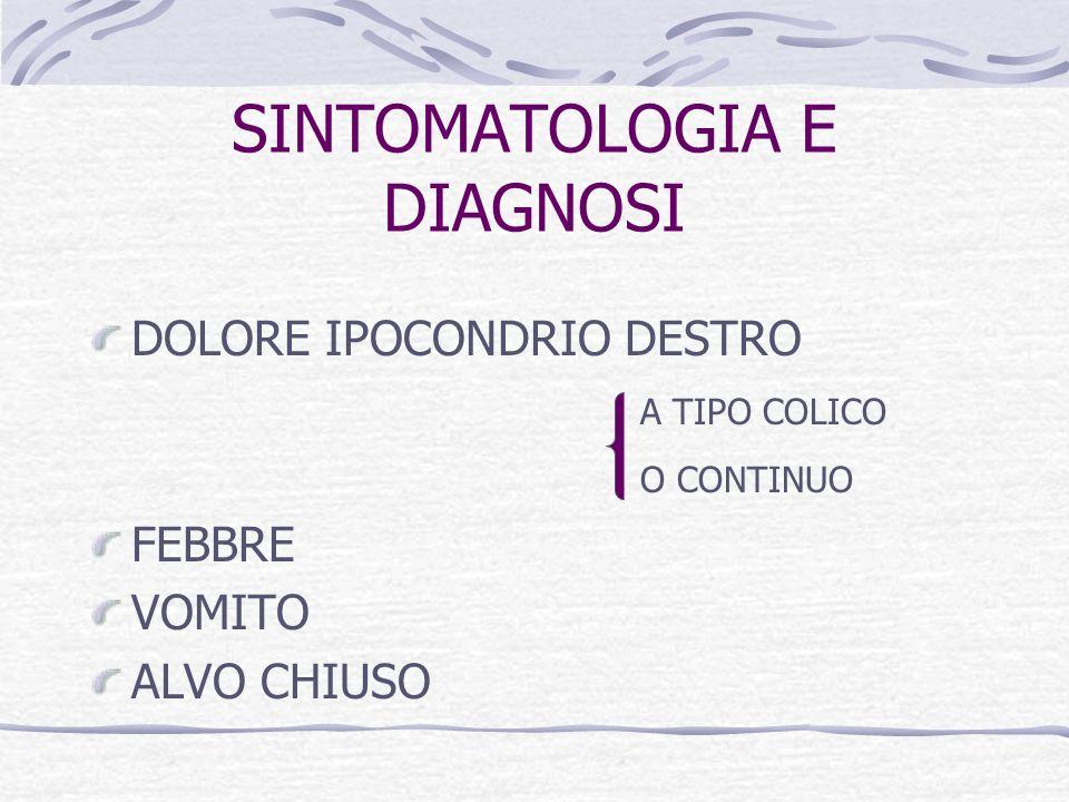 SINTOMATOLOGIA E DIAGNOSI DOLORE IPOCONDRIO DESTRO A TIPO COLICO O CONTINUO FEBBRE VOMITO ALVO CHIUSO