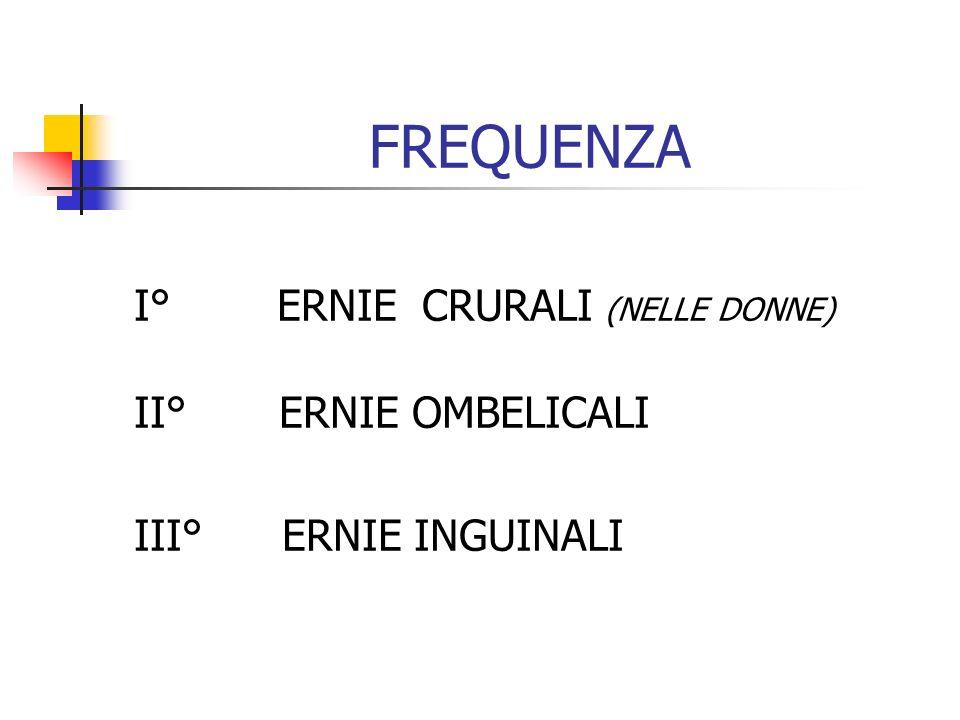 FREQUENZA I° ERNIE CRURALI (NELLE DONNE) II° ERNIE OMBELICALI III° ERNIE INGUINALI